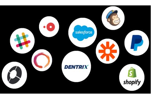 integrations-logos-Digital-Gator
