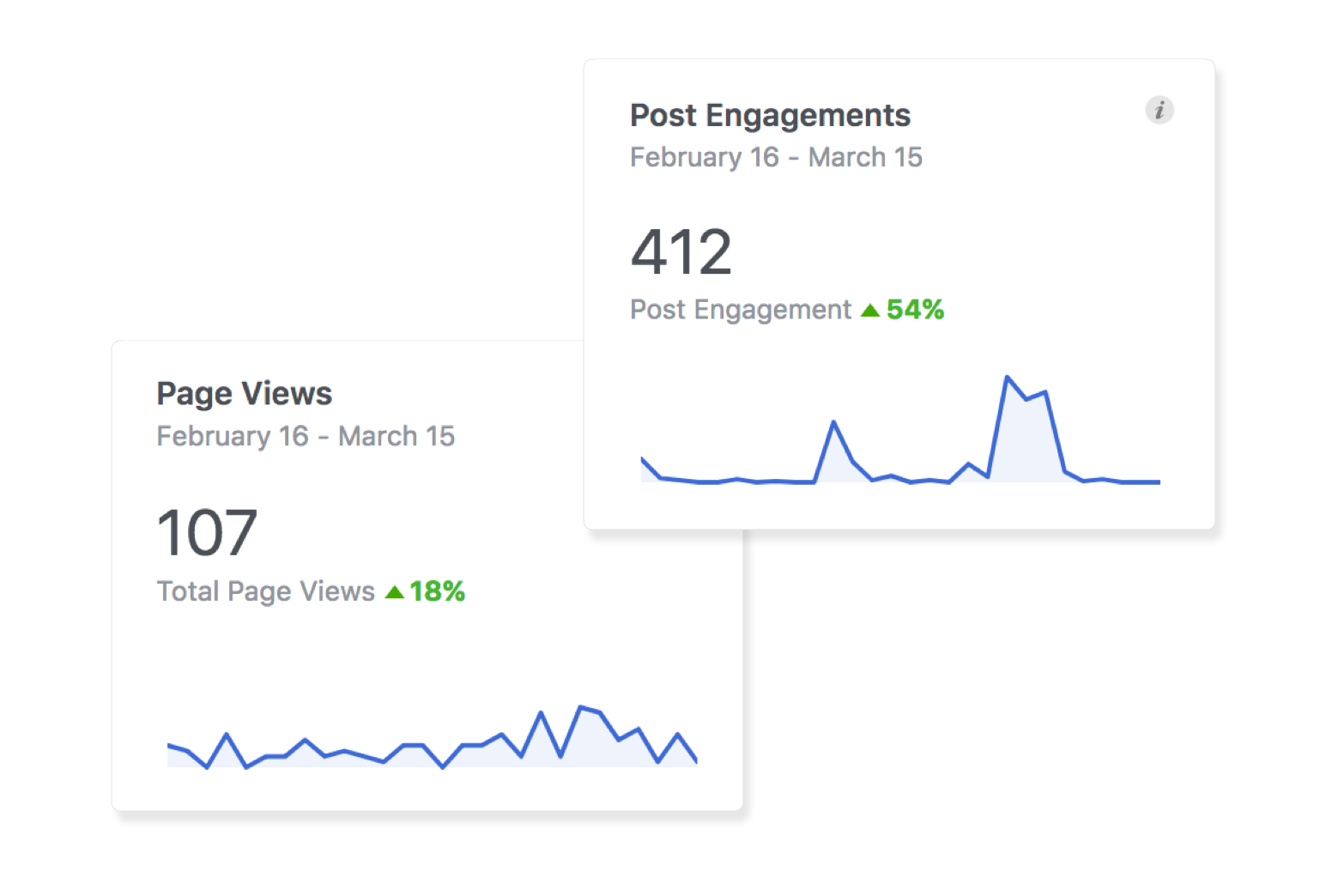 page-views-post-engagements
